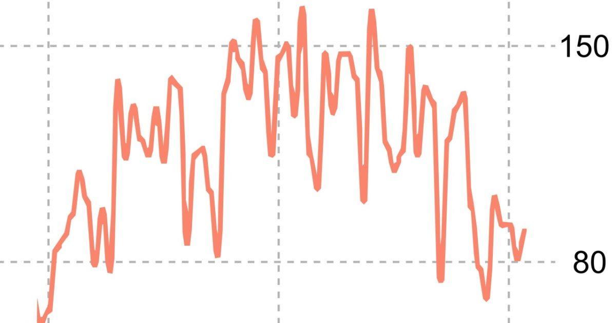 心拍数とトレーニング強度